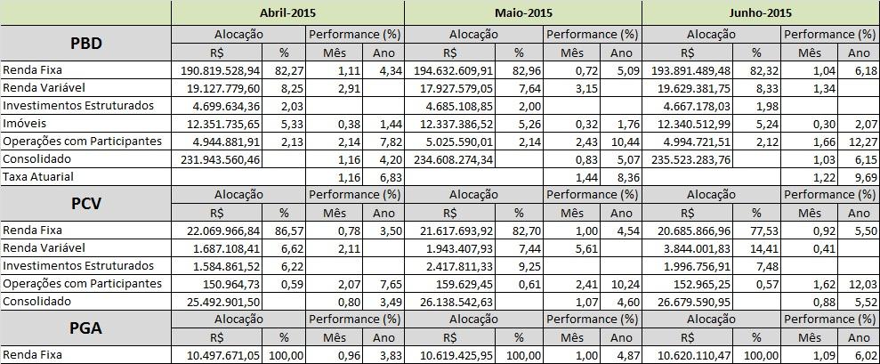 renta jan a março 2015
