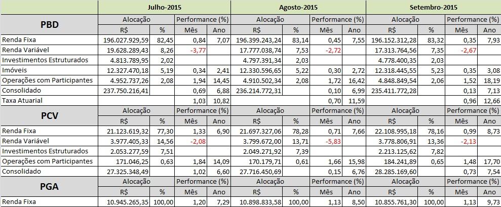 renta jul a set 2015